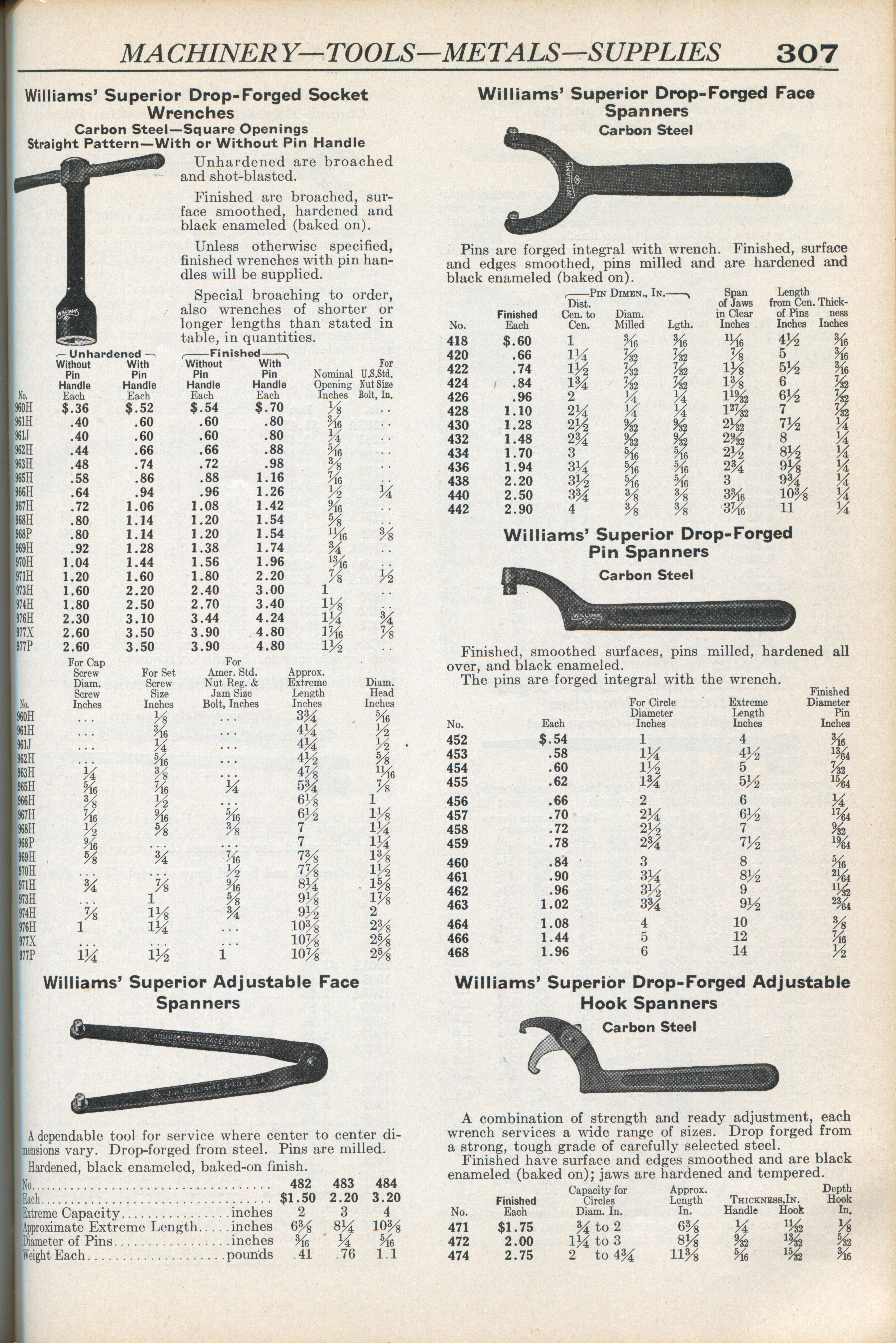 mechanic tool names. image link-to-strelinger-catalog-no-58-1942-p307 mechanic tool names m