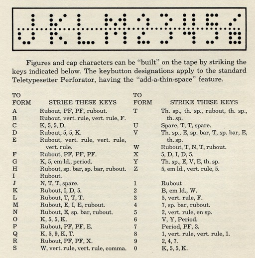 image link-to-linotype-handbook-for-teletypesetter-operation-1951-hms-0600rgb-034-crop-eyeball-character-chart-sf0.jpg