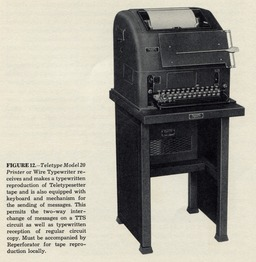 image link-to-linotype-handbook-for-teletypesetter-operation-1951-hms-1200rgb-039-tts-model-20-printer-sf0.jpg