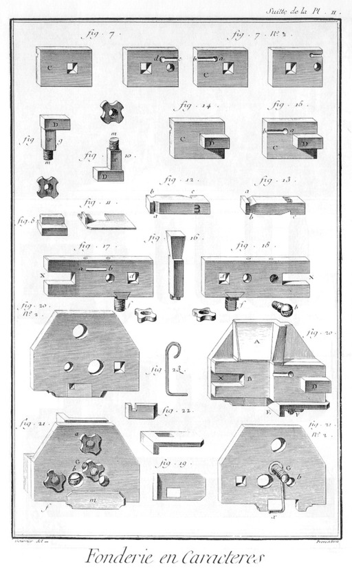 image link-to-diderot-artfl-plate_19_19_4-sf0.jpg