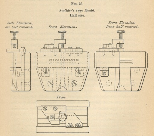 image link-to-legros-1908-inst-mech-eng-0600rgb-1076-justifiers-hand-mould-crop-sf0.jpg