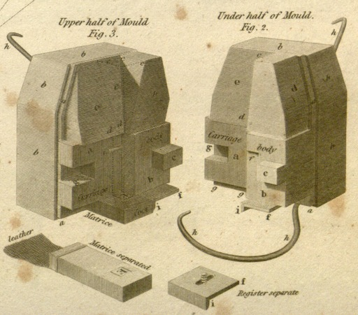 image link-to-rees-cyclopedia-1820-plates-v3-mobot31753002007406-img0115-type-mould-sf0.jpg