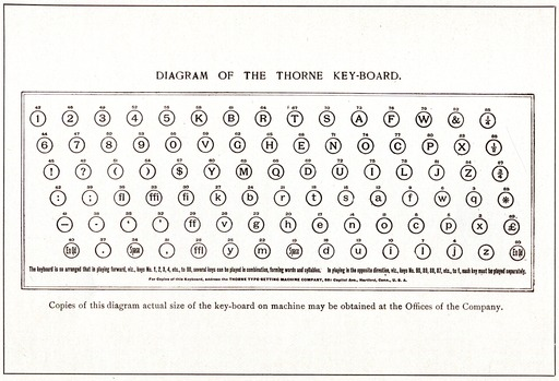 image link-to-thorne-1894-sos-page-10-crop-sf0.jpg