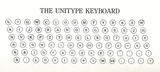 image link-to-unitype-wood-nathan-saxe-14-crop-keyboard-sf0.jpg
