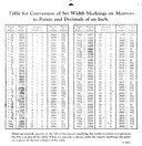 image link-to-lanston-monotype-table-for-conversion-of-set-width-markings-on-matrices-to-points-and-decimals-of-an-inch-1200rgb-processed-sf0.jpg