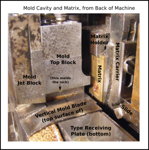 image link-to-matrix-and-mold-cavity-from-back-sf0.jpg