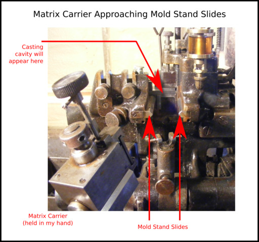 image link-to-matrix-carrier-approaching-mold-stand-slides-sf0.jpg