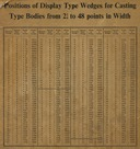 image ../../../casters/type-and-rule/literature/link-to-lanston-monotype-positions-of-display-type-wedges-2p25-to-48-points-hanging-chart-sf0.jpg