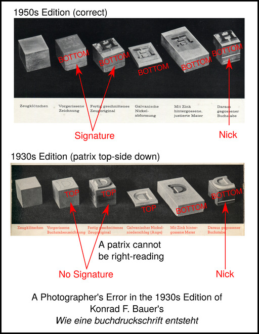 image link-to-bauer-1930s-1950s-patrix-sequence-comparison-sf0.jpg