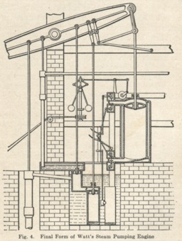 image link-to-ludy-steam-engines-1927-p006-watt-engine-parallel-motion-sf0.jpg
