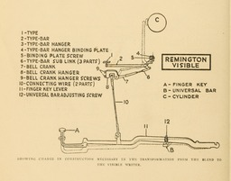 image link-to-evolutionoftypew00oden_orig_0148-extract-p134-typebar-action-remington-visible-sf0.jpg