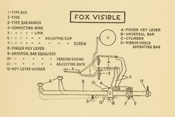 image link-to-evolutionoftypew00oden_orig_0153-extract-p139-typebar-action-fox-visible-sf0.jpg