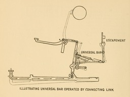 image link-to-evolutionoftypew00oden_orig_0160-extract-p145-escapement-universal-bar-operated-by-connecting-link-sf0.jpg