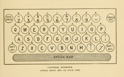image link-to-evolutionoftypew00oden_orig_0163-extract-p149-keyboard-universal-sf0.jpg