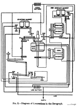 image link-to-electrician-london-vol-40-no04-whole-no-1018-1897-11-19-google-princeton-p114-img136-zerograph-01-fig2-drawing-sf0.jpg