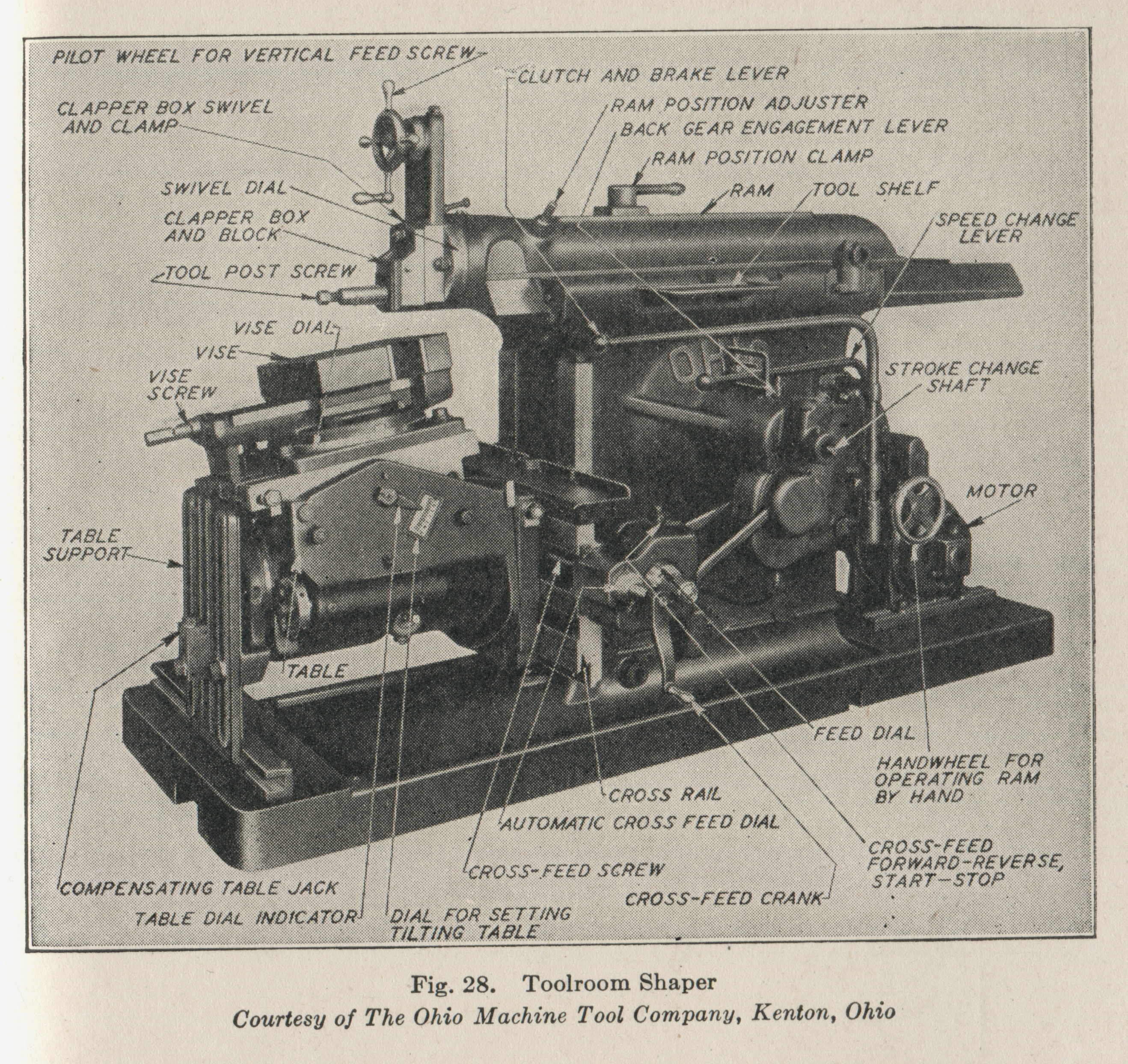 mechanical shaper machine manual