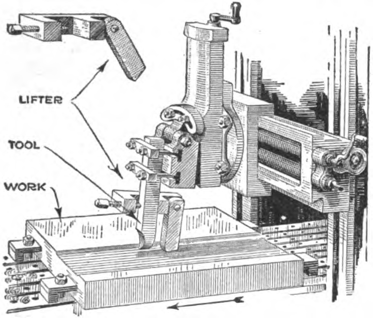 metal shaper literature and sources of information rh circuitousroot com Shaper Machine Parts Mini Shaper Machine