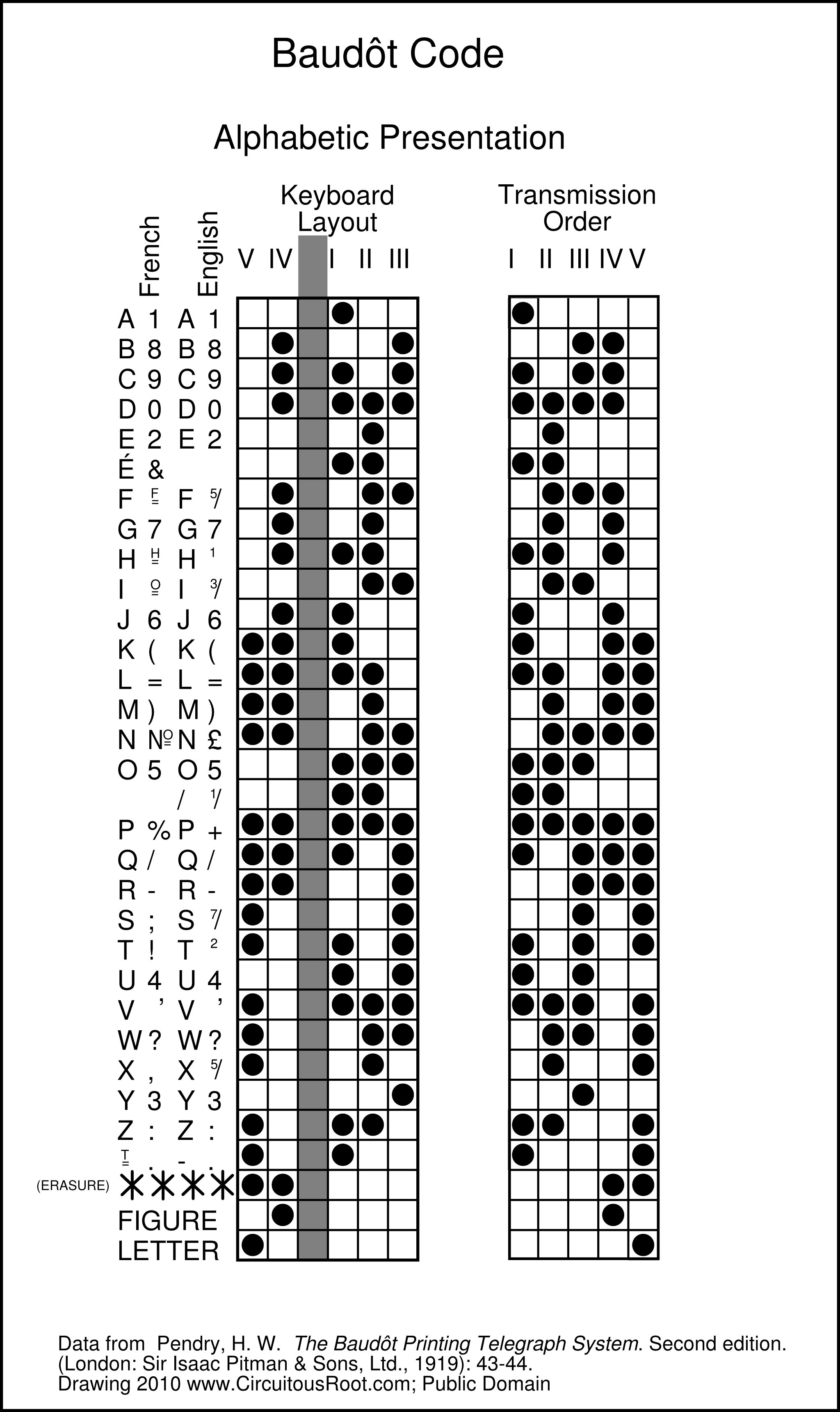 binary code for letters new binary code for letters cover letter examples 46824